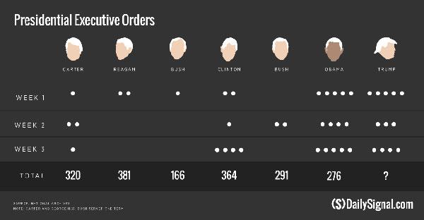 executive-orders_600312
