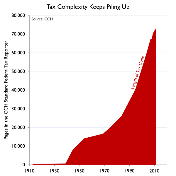 tax_complexity_keeps_piling_up_web